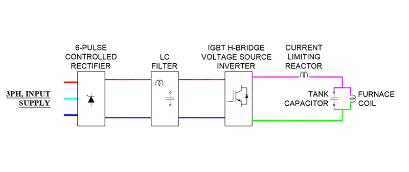 schematic-melting Induction Heating Circuit Schematic on induction melting furnace schematic, tesla scalar schematic, induction forge high power circuit, heater schematic, igbt schematic,
